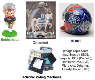 bobblehead, ornament, helmet, and paperless electronic voting machine